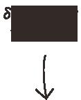 ikonomiki proothisi gia mesites